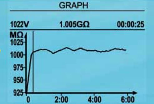 5070_Graph